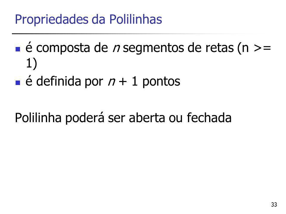 Propriedades da Polilinhas