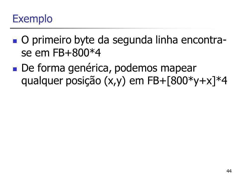 Exemplo O primeiro byte da segunda linha encontra-se em FB+800*4.