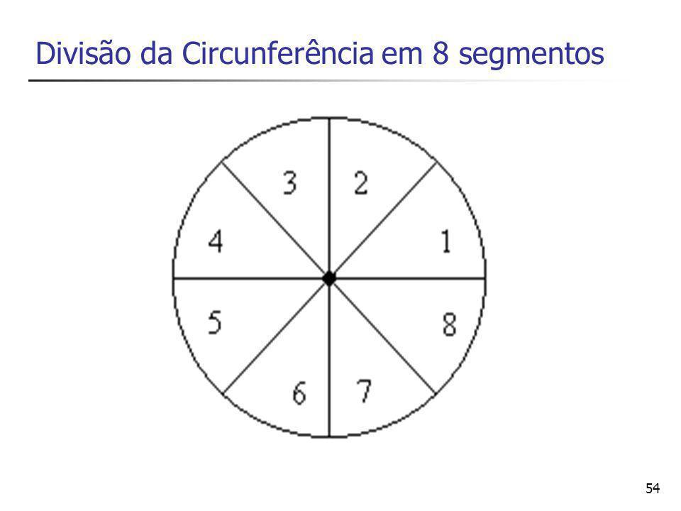 Divisão da Circunferência em 8 segmentos