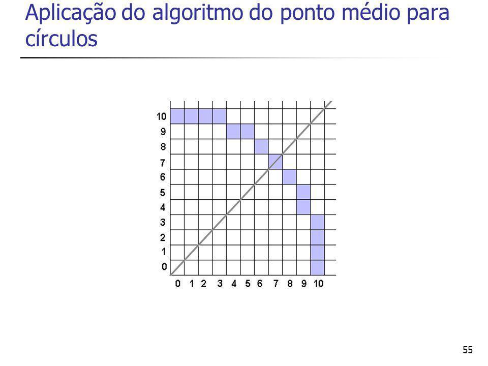 Aplicação do algoritmo do ponto médio para círculos