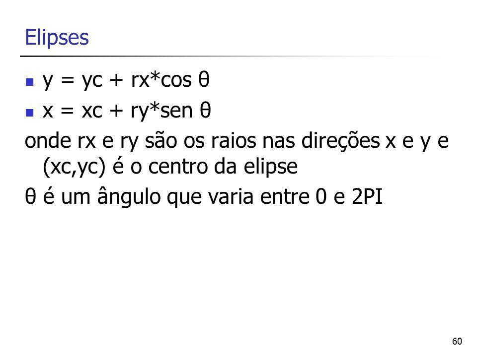 Elipses y = yc + rx*cos θ. x = xc + ry*sen θ. onde rx e ry são os raios nas direções x e y e (xc,yc) é o centro da elipse.