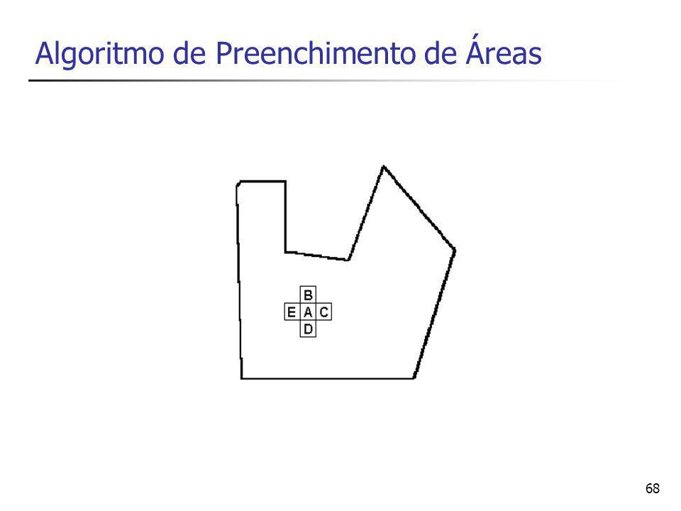 Algoritmo de Preenchimento de Áreas