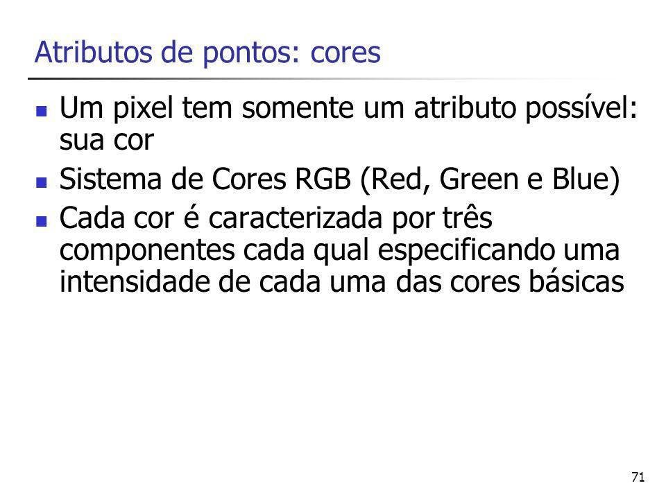 Atributos de pontos: cores