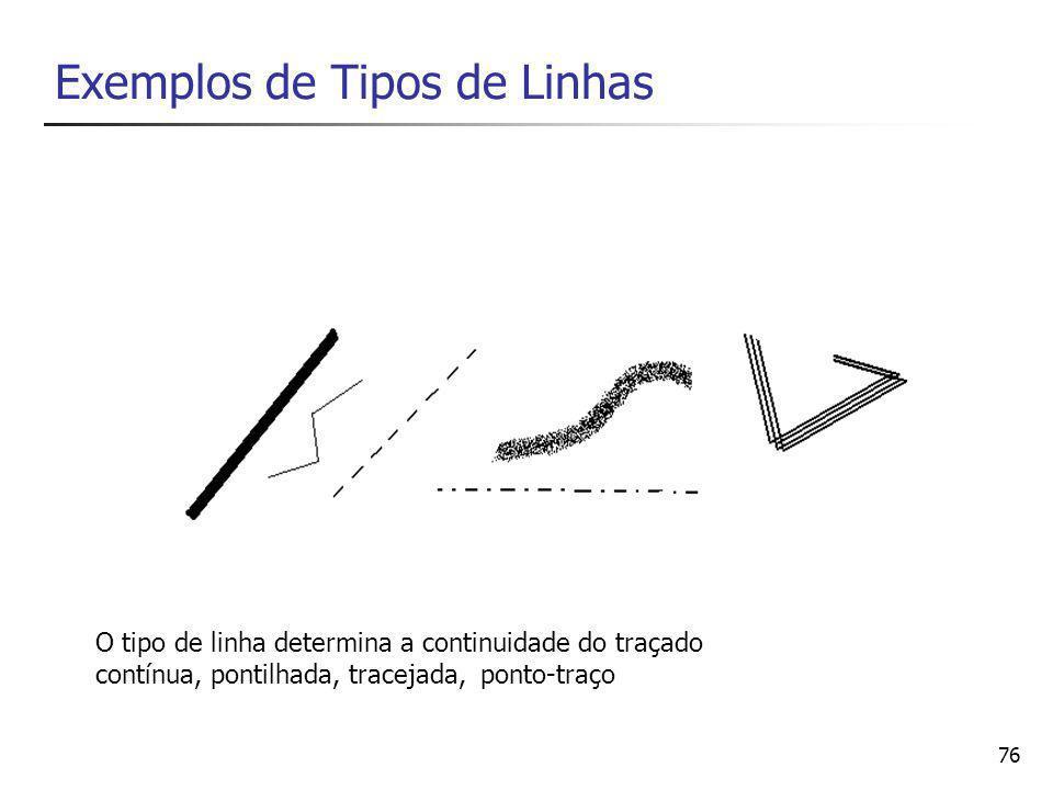 Exemplos de Tipos de Linhas