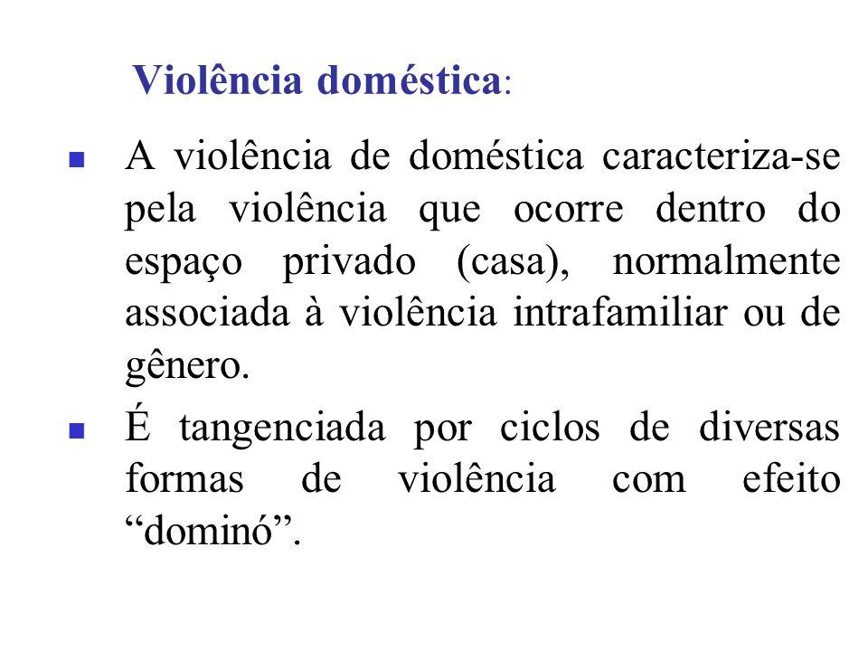 Violência doméstica: