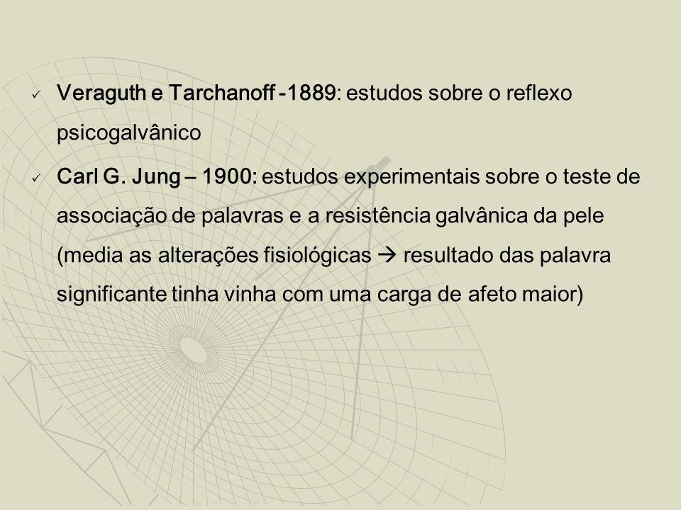 Veraguth e Tarchanoff -1889: estudos sobre o reflexo psicogalvânico