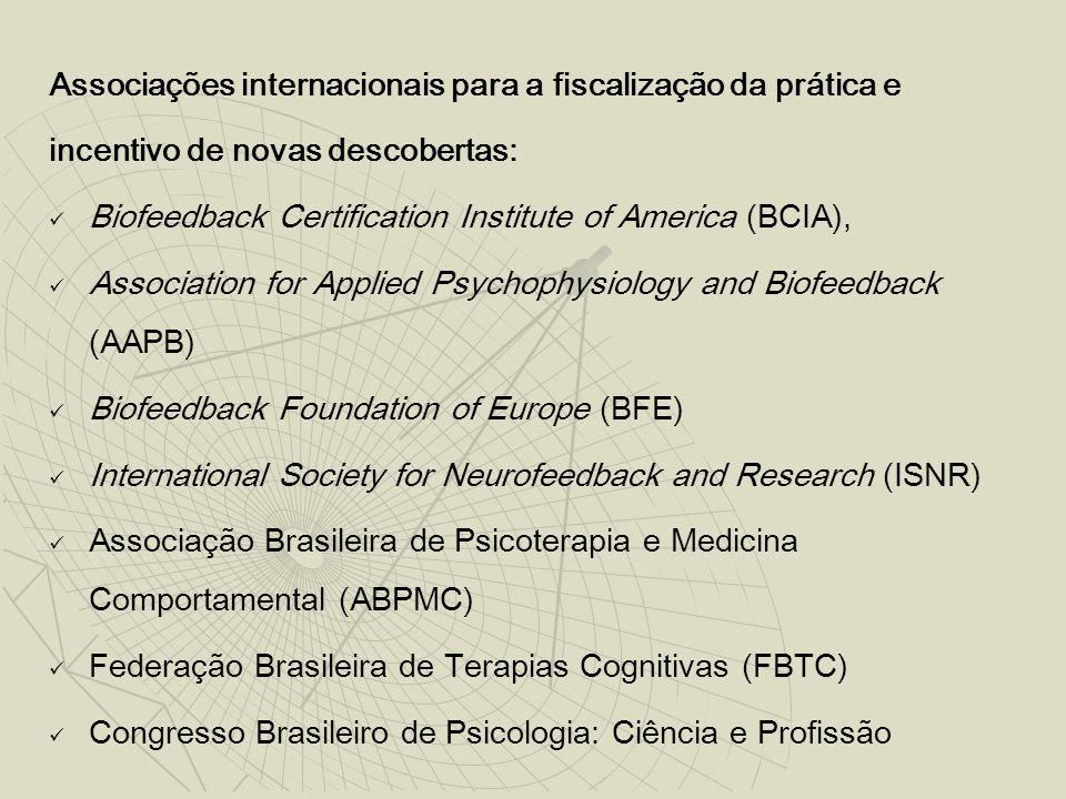 Associações internacionais para a fiscalização da prática e