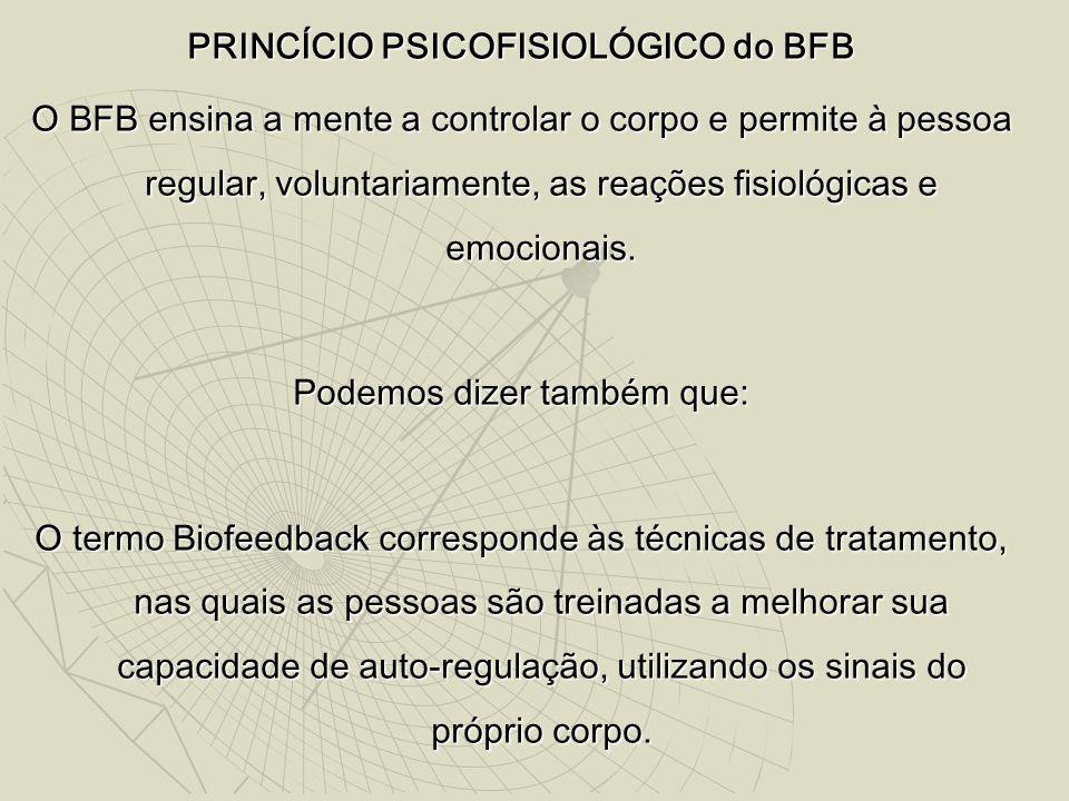 PRINCÍCIO PSICOFISIOLÓGICO do BFB