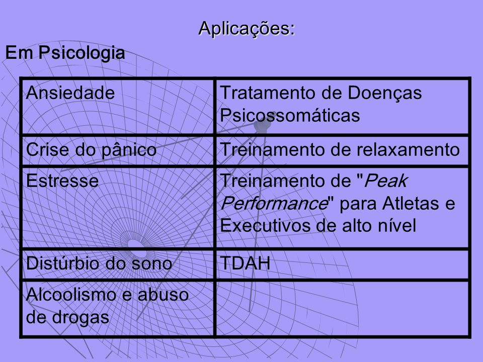 Aplicações: Em Psicologia. Ansiedade. Tratamento de Doenças Psicossomáticas. Crise do pânico. Treinamento de relaxamento.