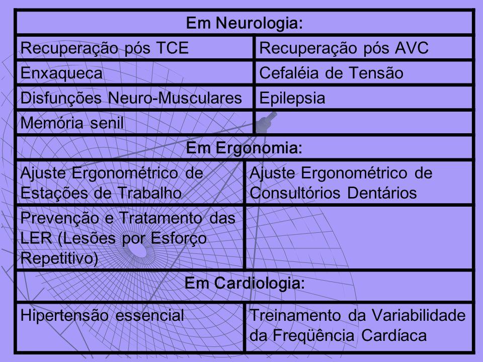 Em Neurologia: Recuperação pós TCE. Recuperação pós AVC. Enxaqueca. Cefaléia de Tensão. Disfunções Neuro-Musculares.