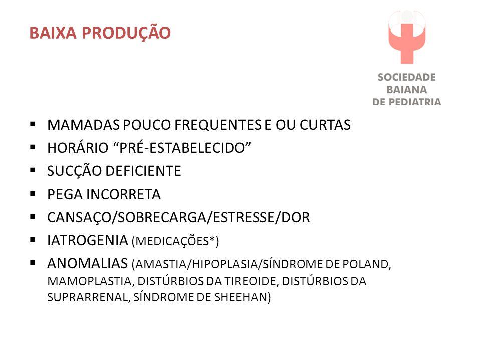 BAIXA PRODUÇÃO MAMADAS POUCO FREQUENTES E OU CURTAS