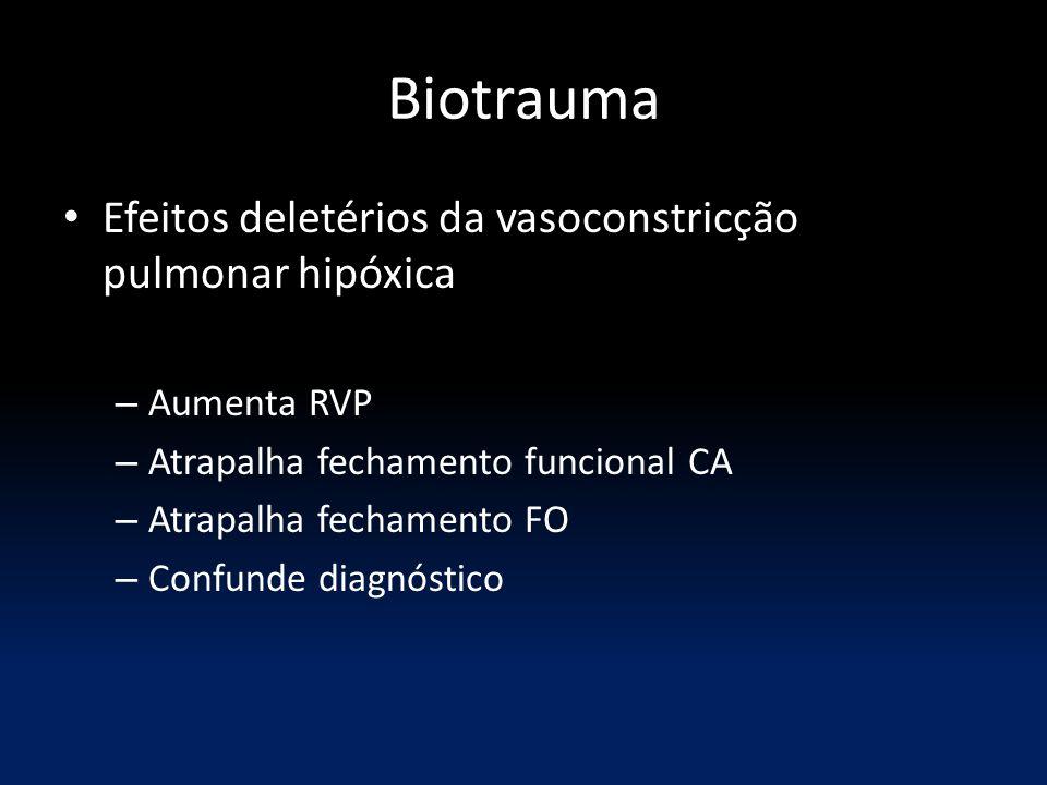 Biotrauma Efeitos deletérios da vasoconstricção pulmonar hipóxica