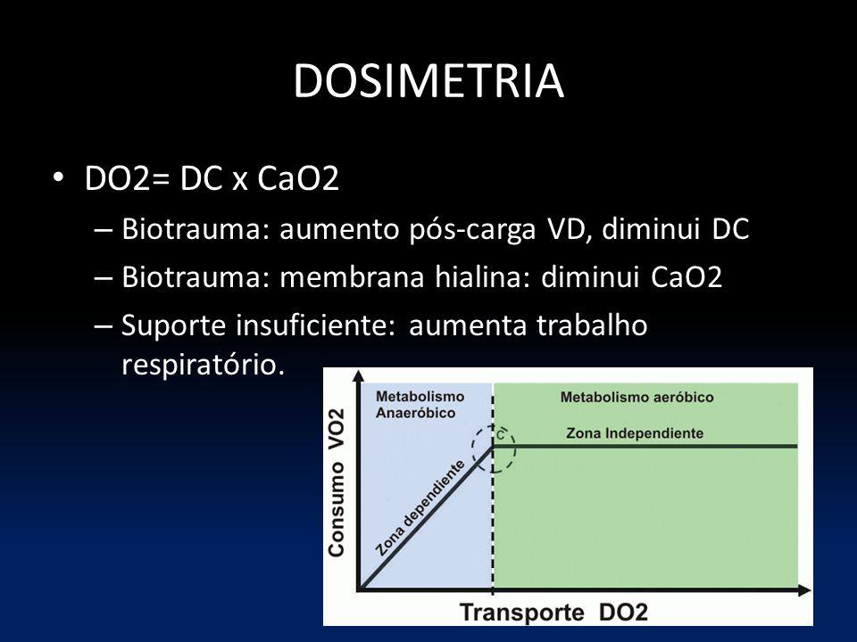 DOSIMETRIA DO2= DC x CaO2 Biotrauma: aumento pós-carga VD, diminui DC