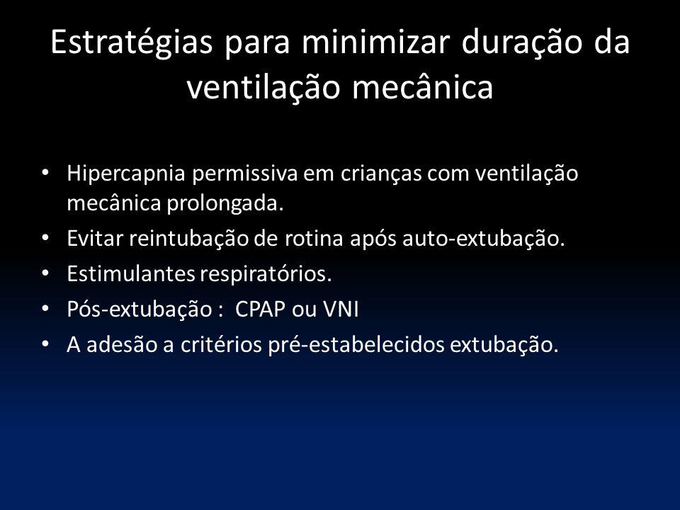 Estratégias para minimizar duração da ventilação mecânica