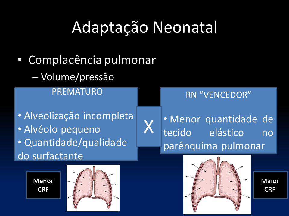 X Adaptação Neonatal Complacência pulmonar Volume/pressão