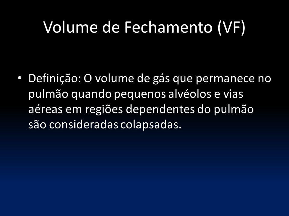 Volume de Fechamento (VF)