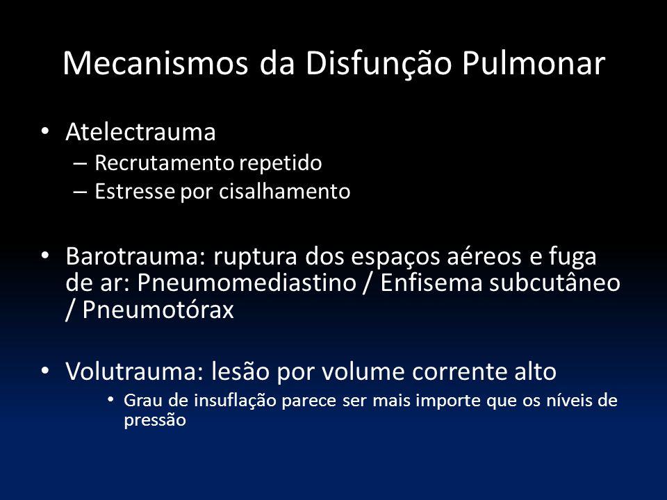 Mecanismos da Disfunção Pulmonar