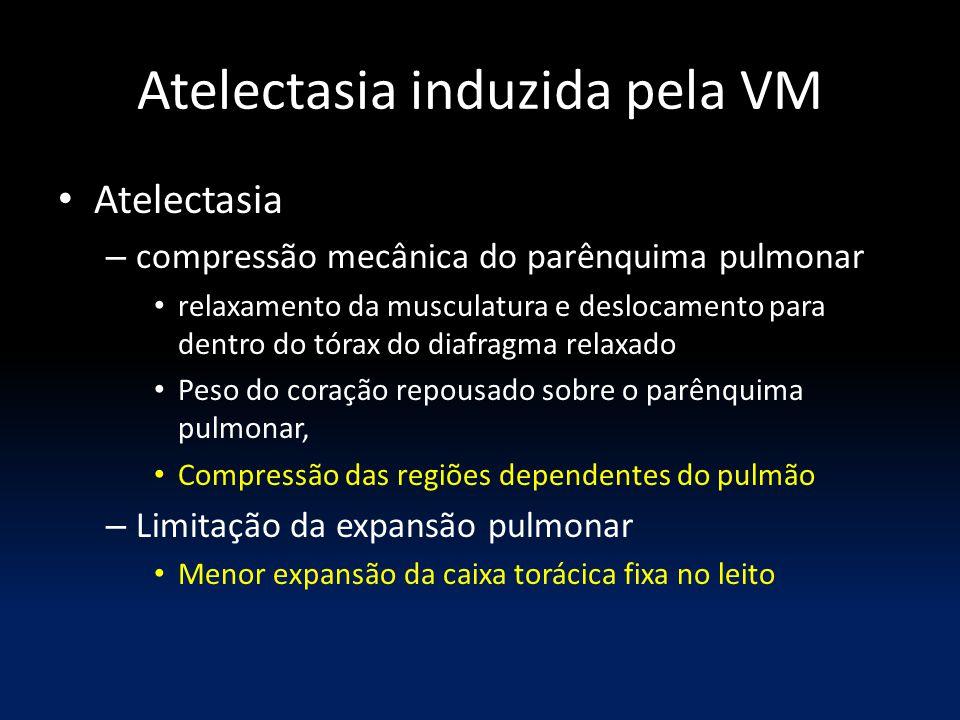 Atelectasia induzida pela VM