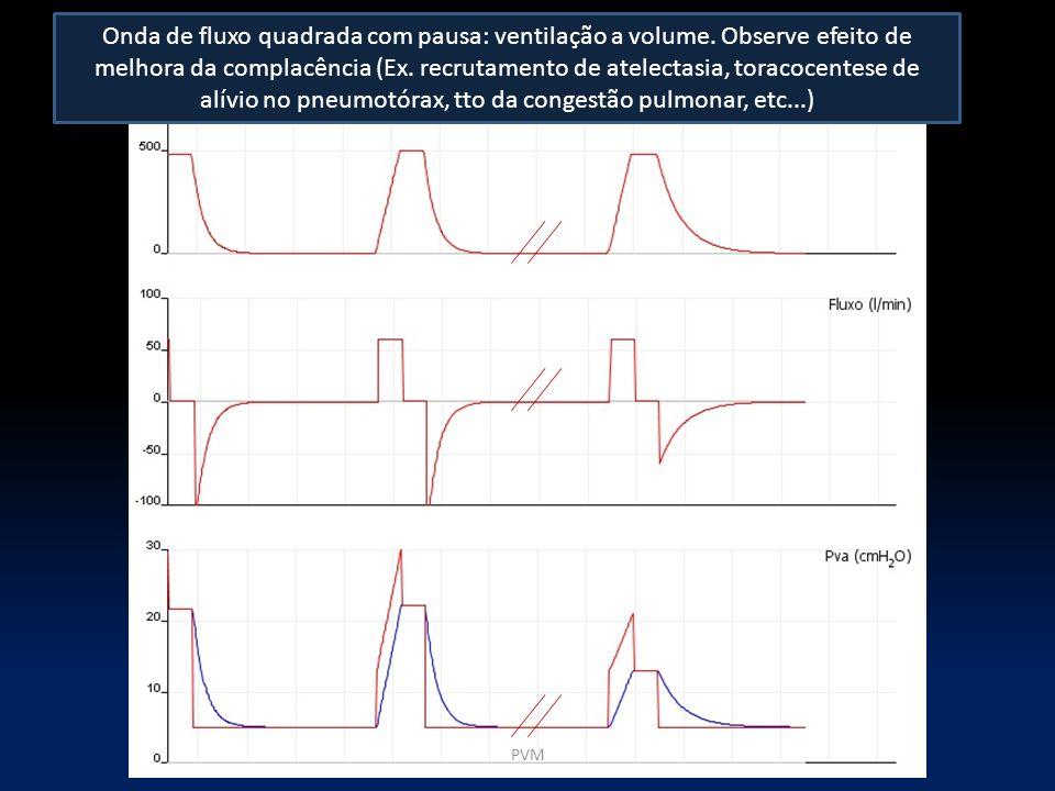 Onda de fluxo quadrada com pausa: ventilação a volume