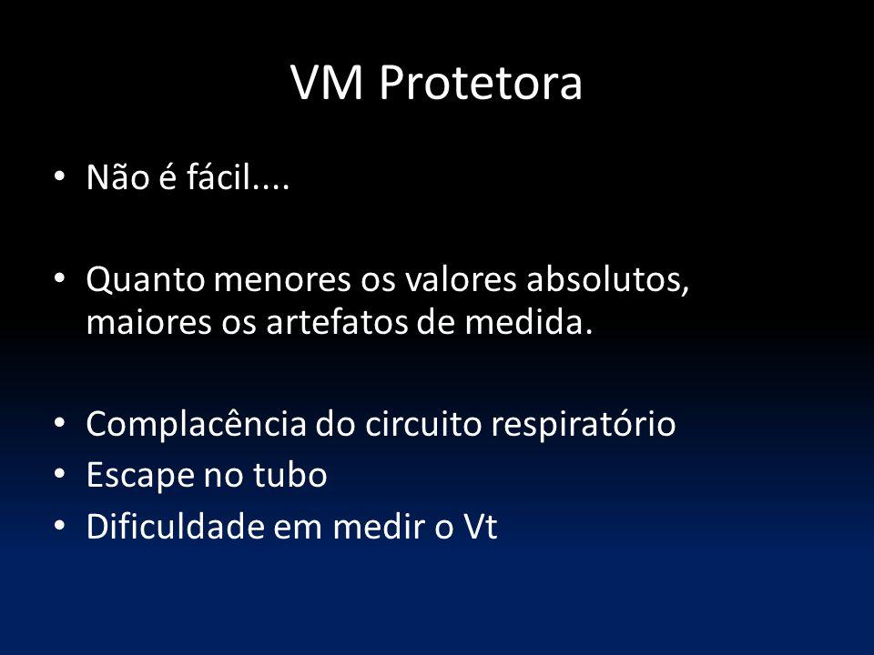 VM Protetora Não é fácil....