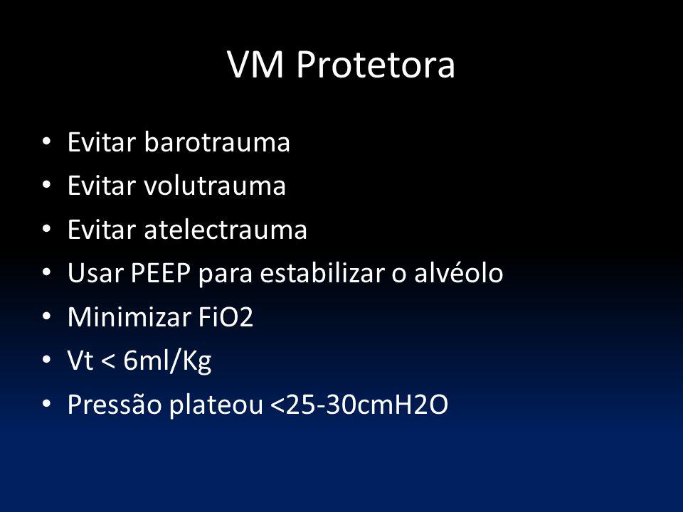 VM Protetora Evitar barotrauma Evitar volutrauma Evitar atelectrauma