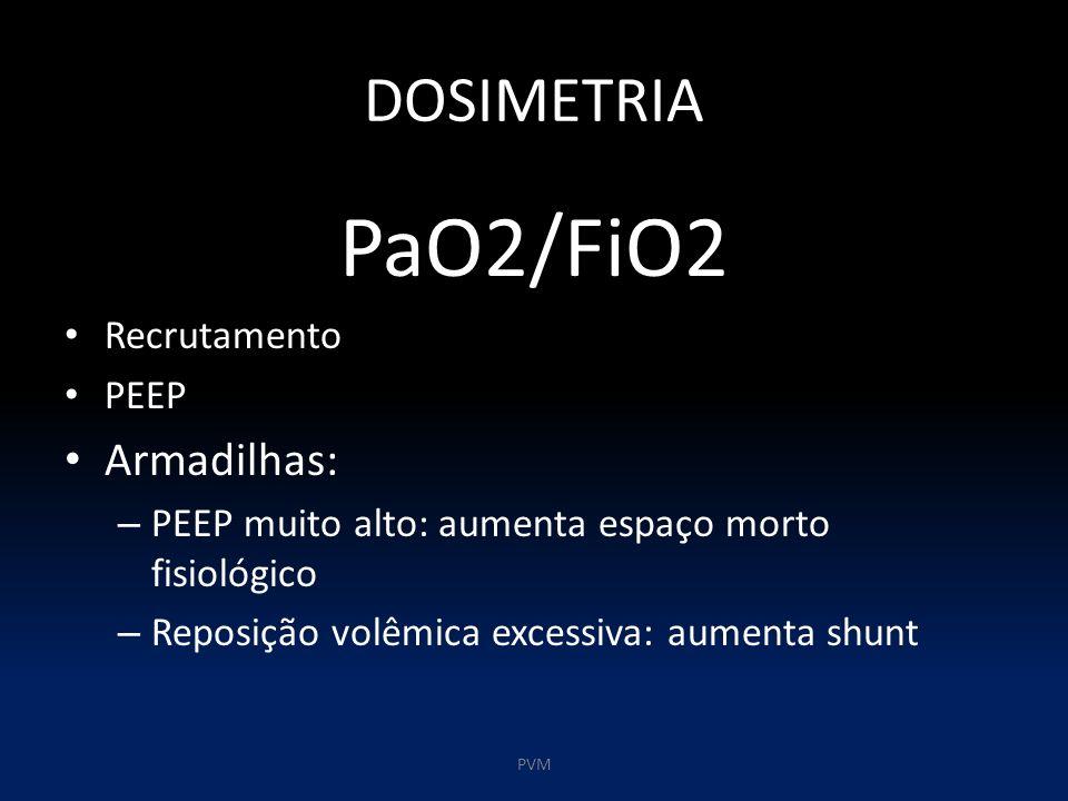 PaO2/FiO2 DOSIMETRIA Armadilhas: Recrutamento PEEP