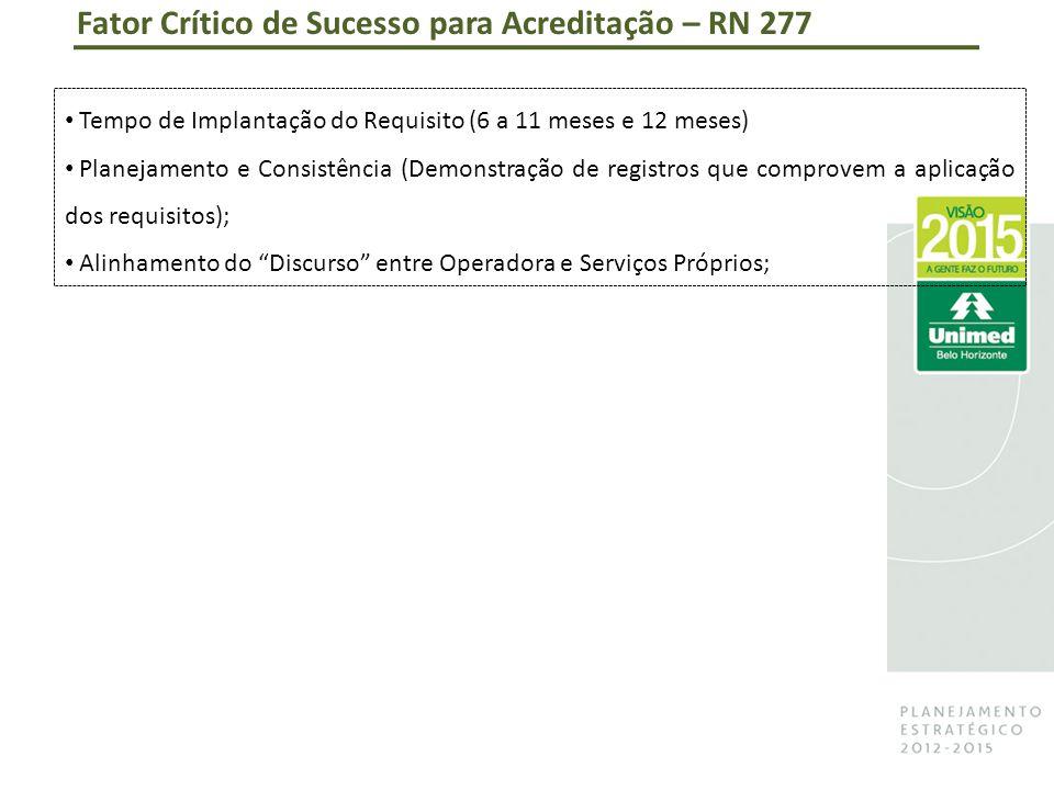 Fator Crítico de Sucesso para Acreditação – RN 277
