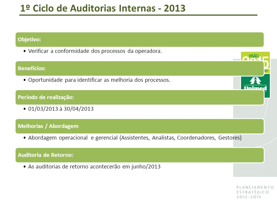 1º Ciclo de Auditorias Internas - 2013