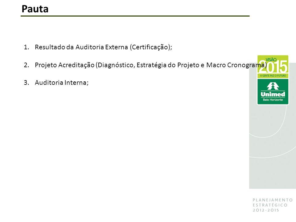 Pauta Resultado da Auditoria Externa (Certificação);