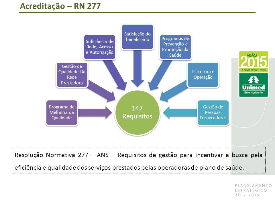 Acreditação – RN 277 147 Requisitos