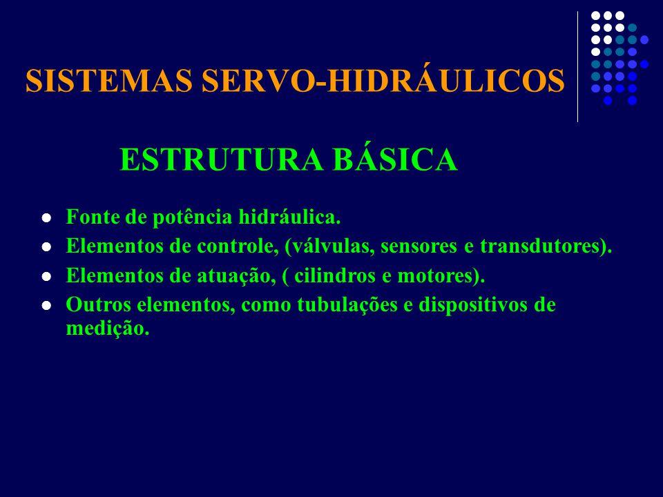 SISTEMAS SERVO-HIDRÁULICOS