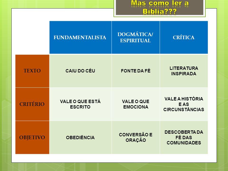 VALE A HISTÓRIA E AS CIRCUNSTÂNCIAS DESCOBERTA DA FÉ DAS COMUNIDADES
