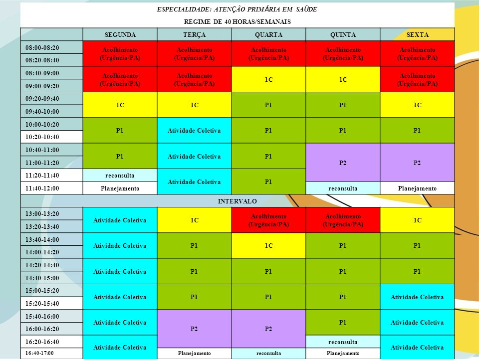 ESPECIALIDADE: ATENÇÃO PRIMÁRIA EM SAÚDE REGIME DE 40 HORAS/SEMANAIS