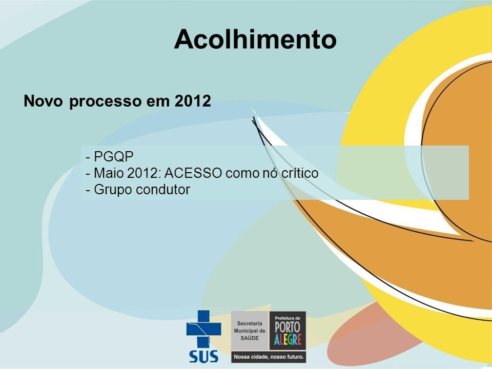 Acolhimento Novo processo em 2012 PGQP