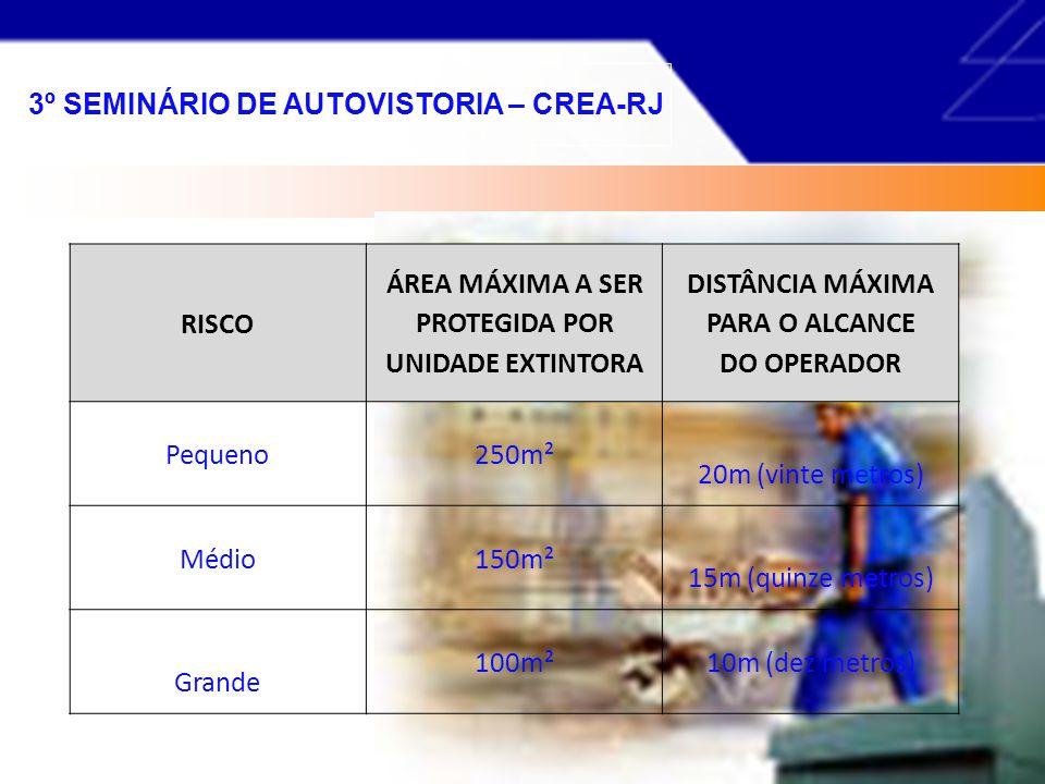 3º SEMINÁRIO DE AUTOVISTORIA – CREA-RJ PROTEGIDA POR UNIDADE EXTINTORA