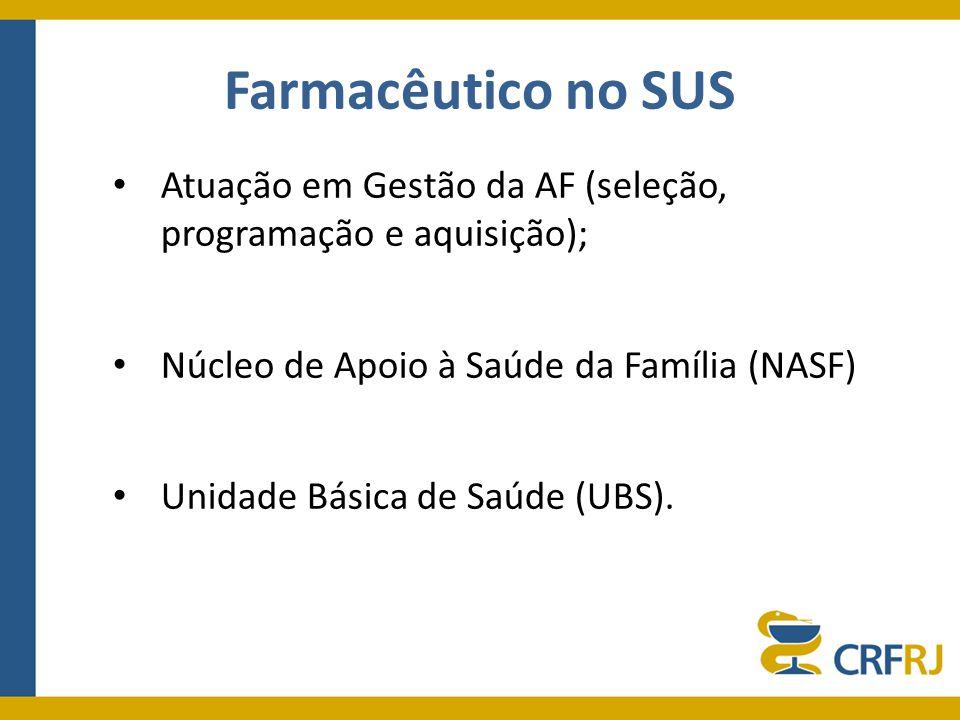 Farmacêutico no SUS Atuação em Gestão da AF (seleção, programação e aquisição); Núcleo de Apoio à Saúde da Família (NASF)