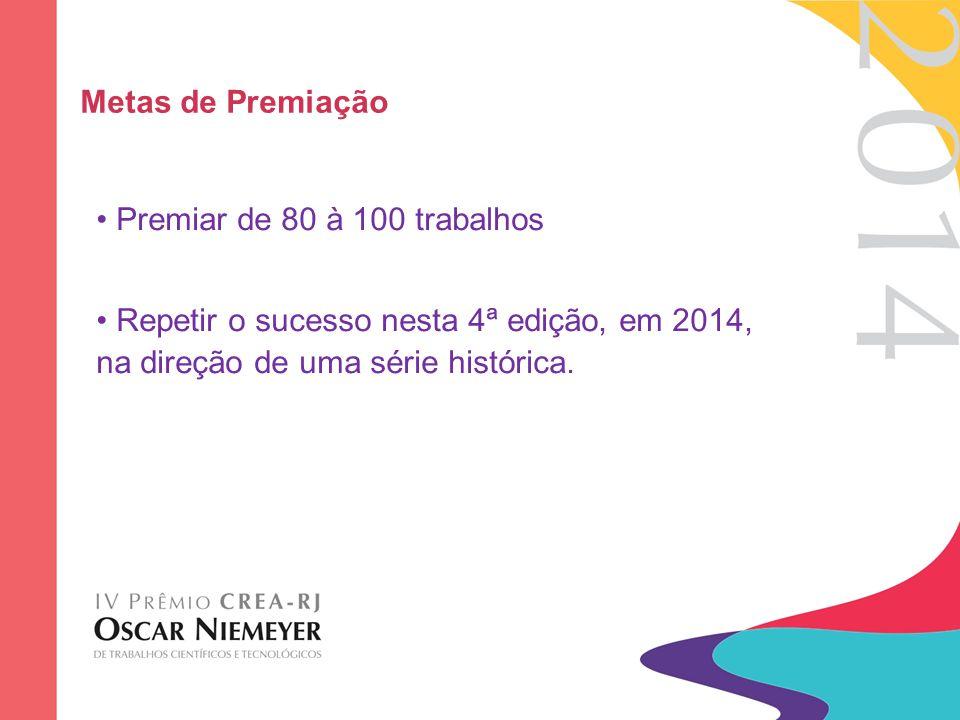 Metas de Premiação Premiar de 80 à 100 trabalhos.