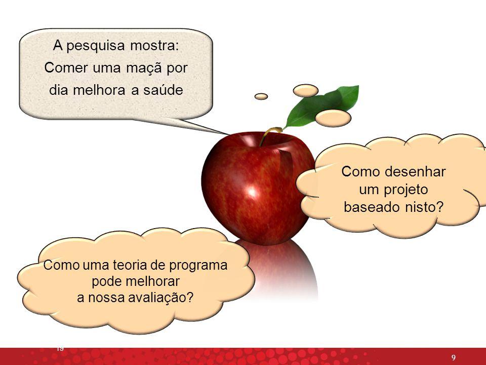 Comer uma maçã por dia melhora a saúde