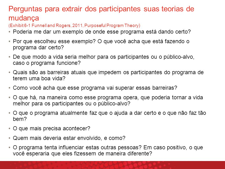 Perguntas para extrair dos participantes suas teorias de mudança (Exhibit 6-1 Funnell and Rogers, 2011, Purposeful Program Theory)