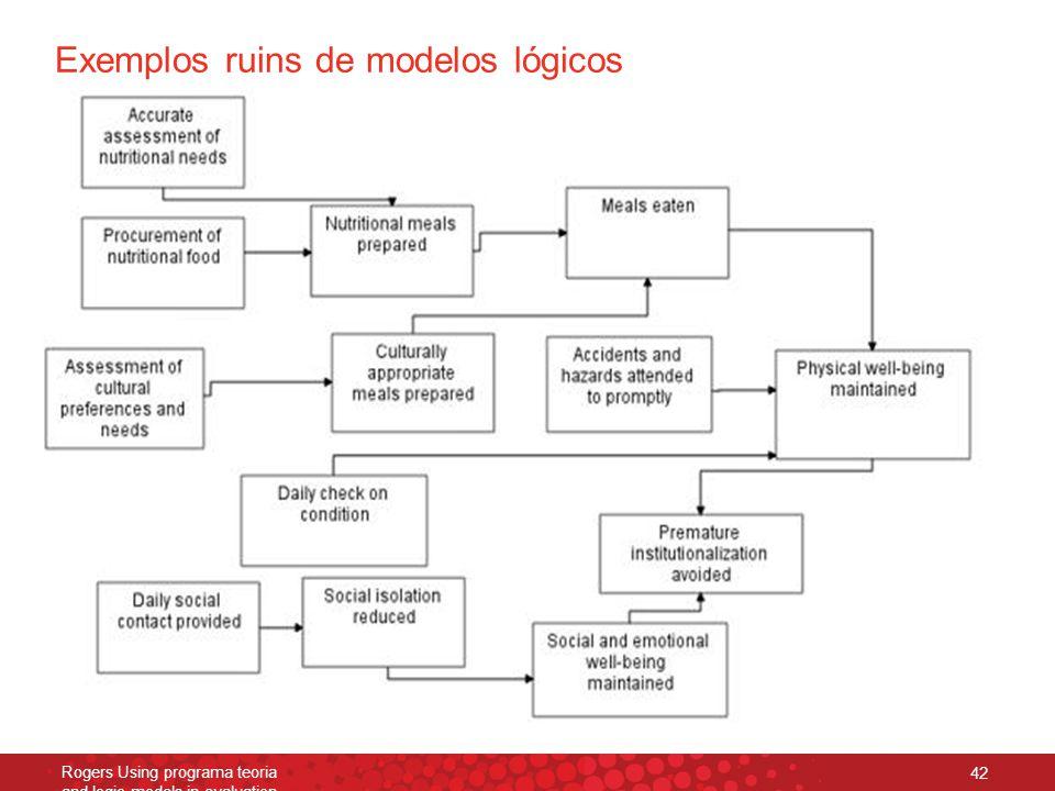 Exemplos ruins de modelos lógicos