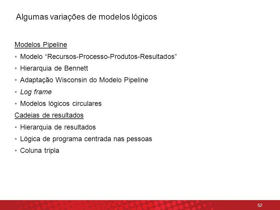 Algumas variações de modelos lógicos