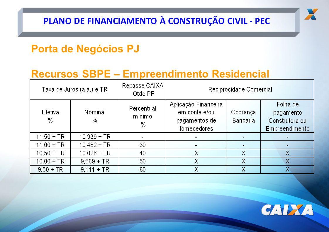 Recursos SBPE – Empreendimento Residencial