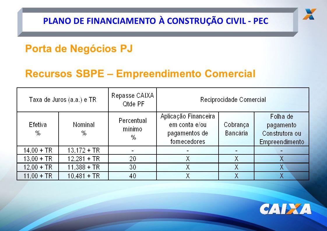 Recursos SBPE – Empreendimento Comercial