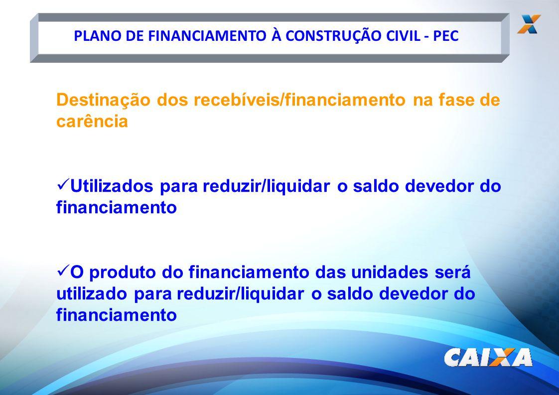 Destinação dos recebíveis/financiamento na fase de carência