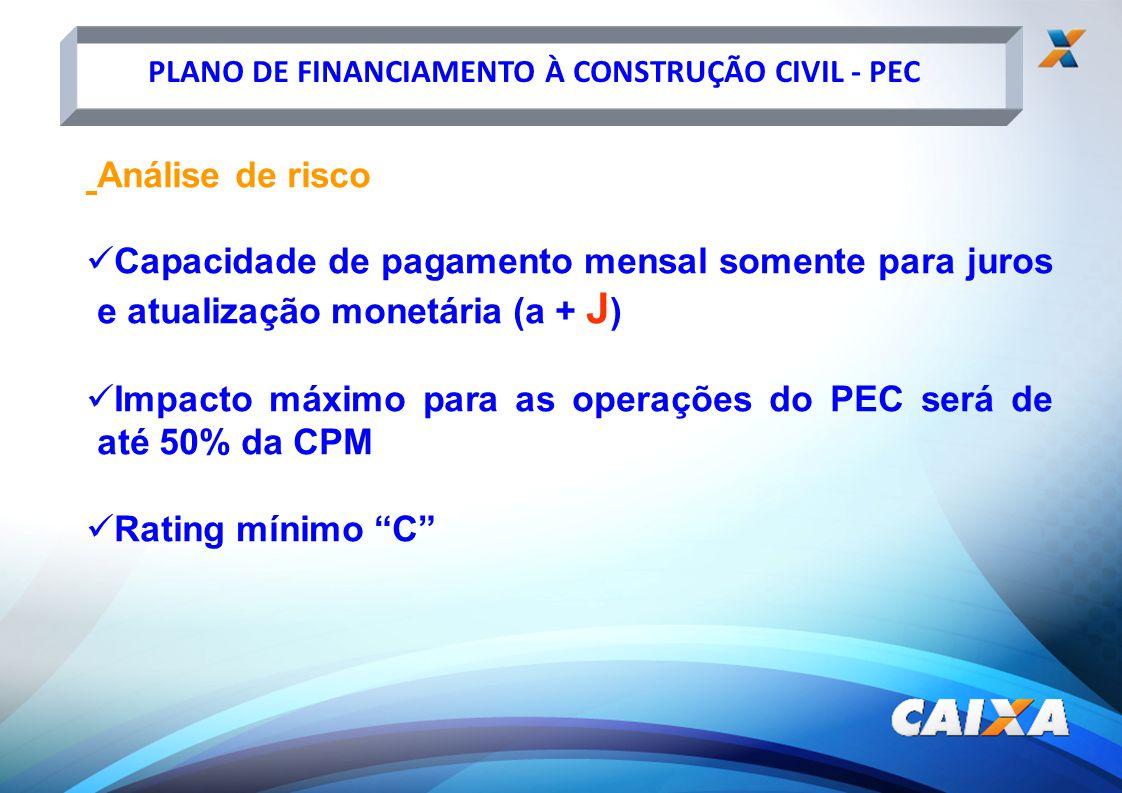 Impacto máximo para as operações do PEC será de até 50% da CPM