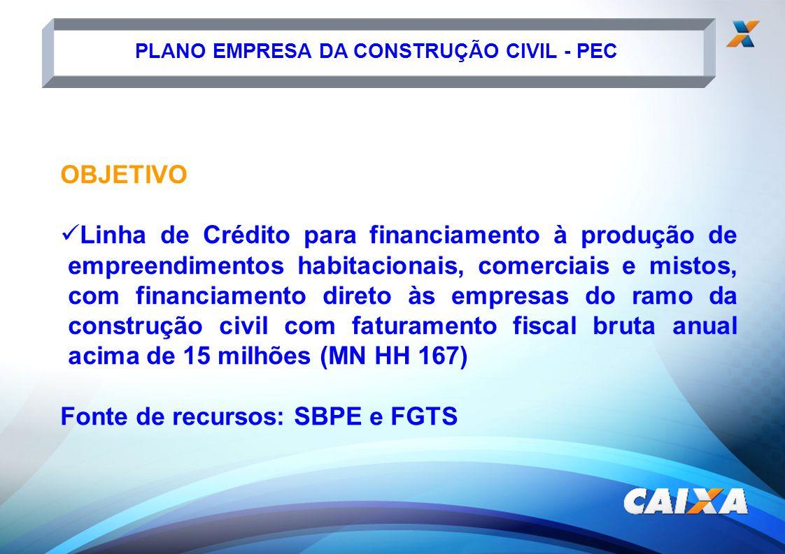 Fonte de recursos: SBPE e FGTS