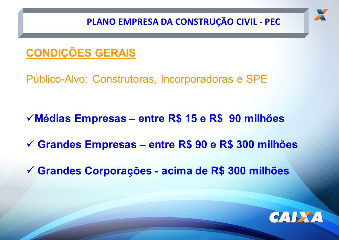 PLANO EMPRESA DA CONSTRUÇÃO CIVIL - PEC