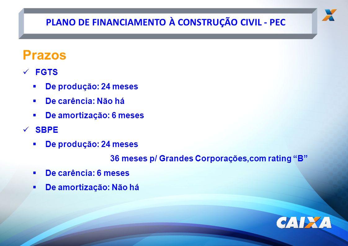 Prazos PLANO DE FINANCIAMENTO À CONSTRUÇÃO CIVIL - PEC FGTS