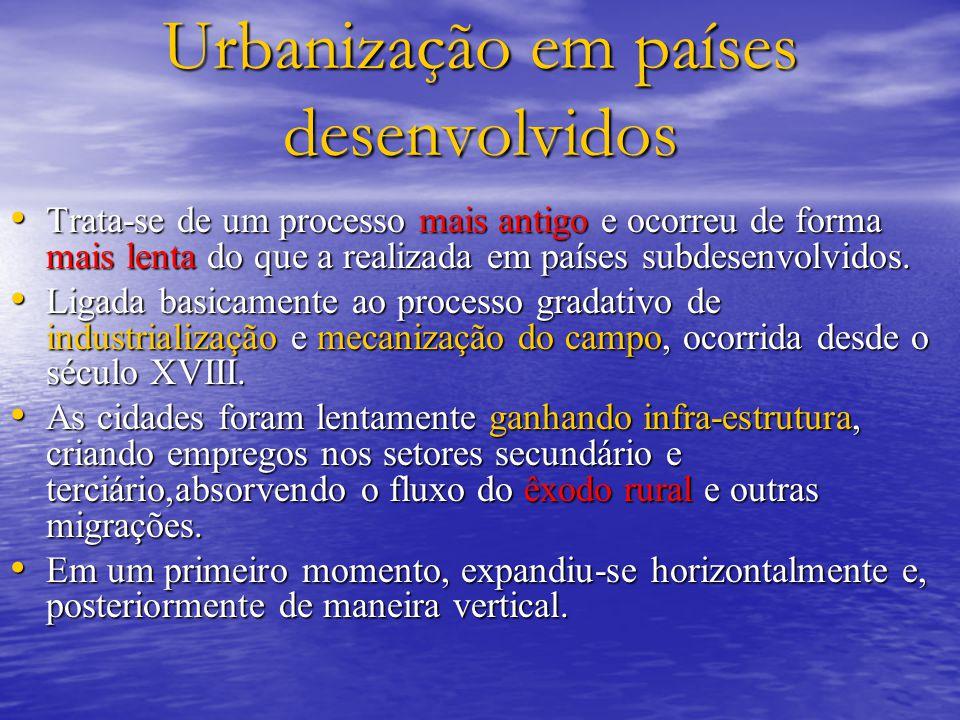Urbanização em países desenvolvidos