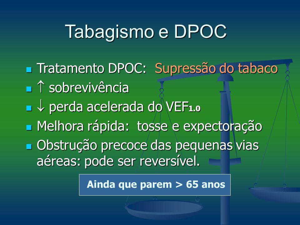 Tabagismo e DPOC Tratamento DPOC: Supressão do tabaco  sobrevivência